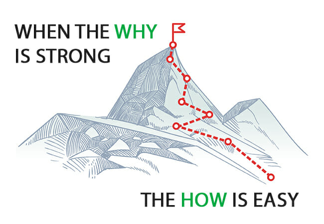 When the why is strong, the how is easy